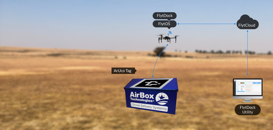 FlytBase & Drone Delivery Systems Partnership to Yield Drone-Based Precision Delivery
