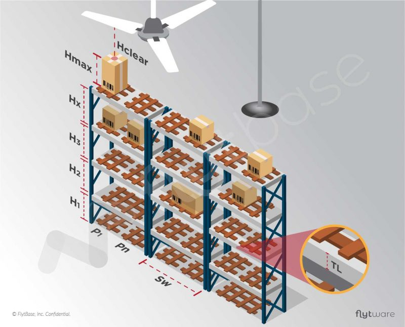 Warehouse Isometric View